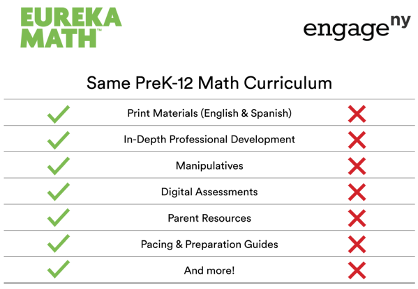 Engage NY vs Eureka-FINAL